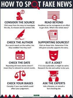 How to Spot FakeNews